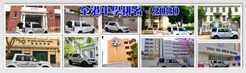 全港中學排名 - 2020香港最具教育競爭力中學龍虎榜